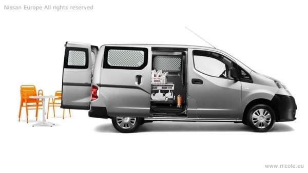 Heckklappen-Kantenschutz Nissan E-NV200 M20